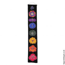 Batik-Chakra-Material-Wall-Hanging-2